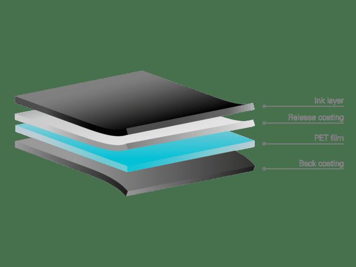Layering of Thermal Transfer Ribbons - Wax