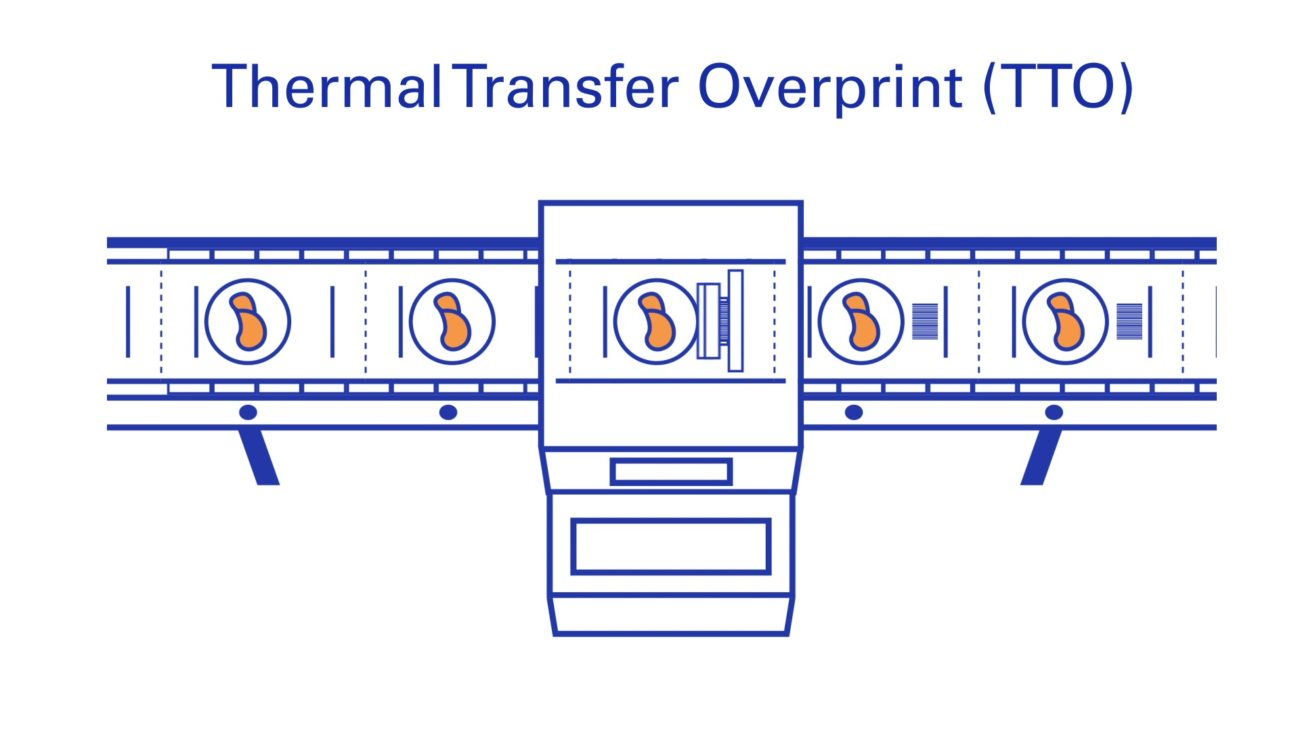 Thermal Transfer Overprint (TTO)