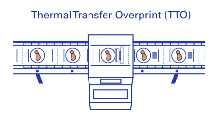 What is Thermal Transfer Overprint (TTO) and how does it work?