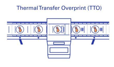 Was ist Thermal Transfer Overprint (TTO) und wie funktioniert es?