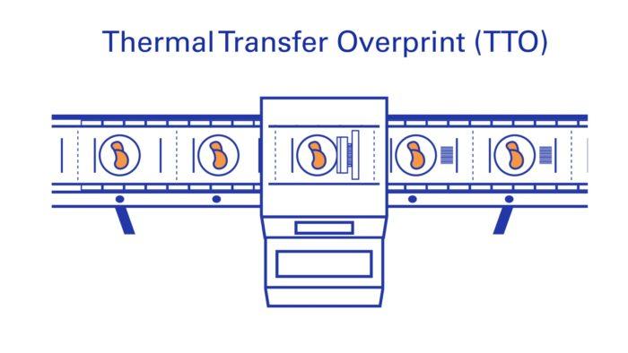 Thermal Transfer Overprint (TTO)