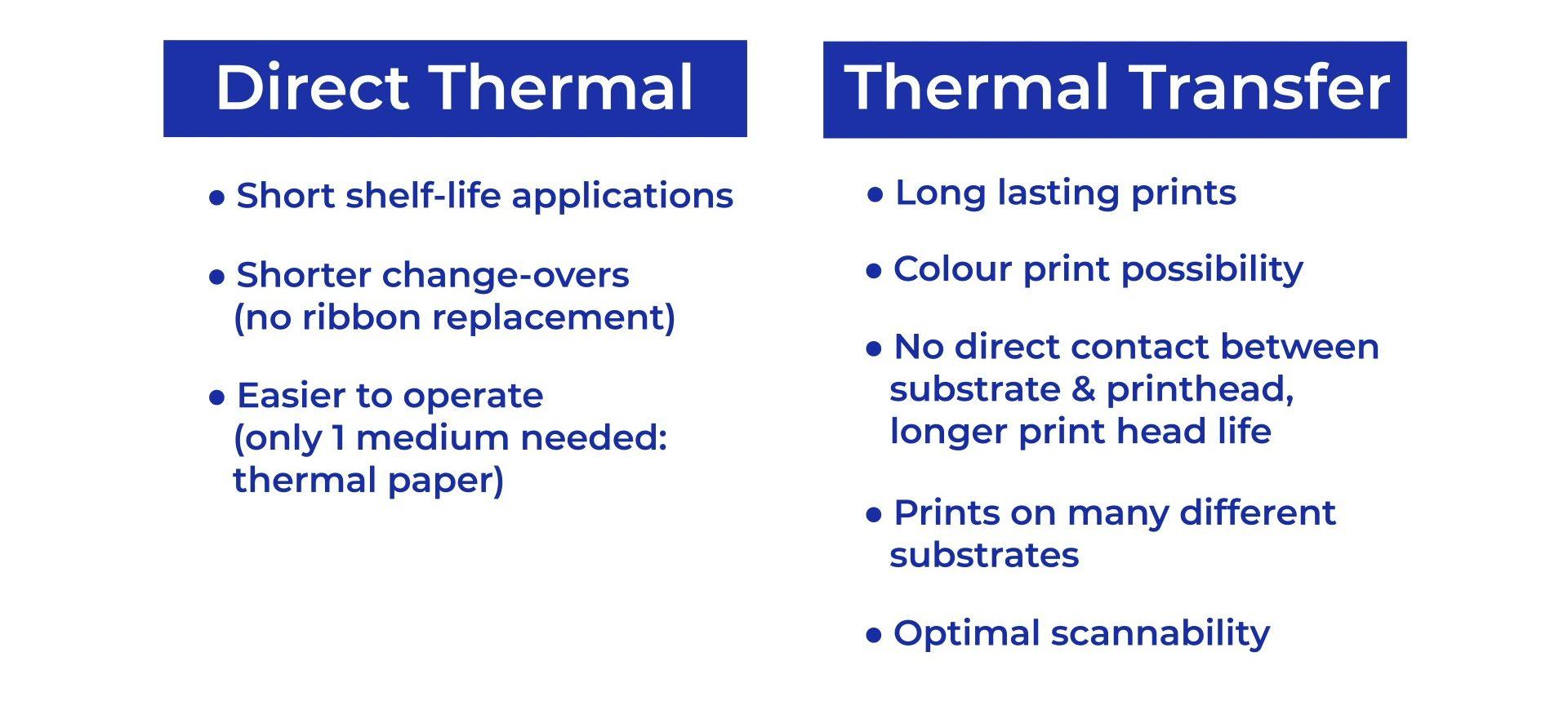 Thermal Transfer Printing vs Direct Transfer Printing Overview