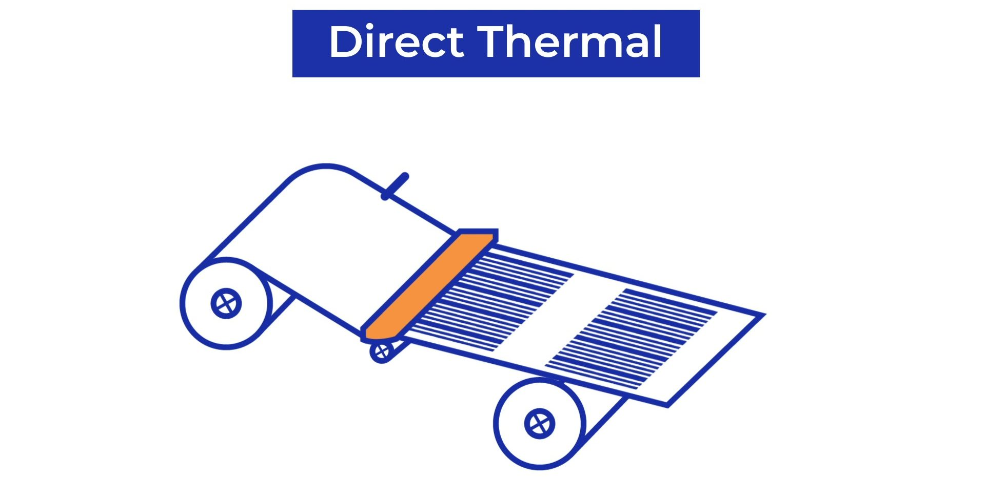 Direct Thermal Printing