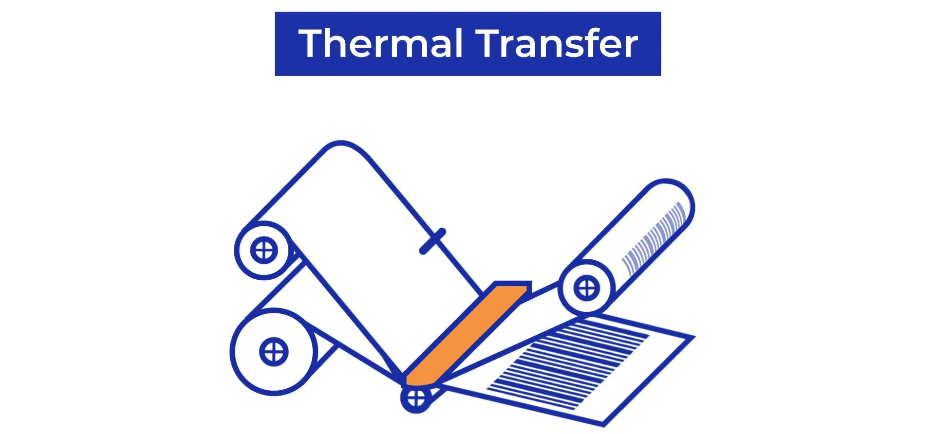 Thermal Transfer Printing technology